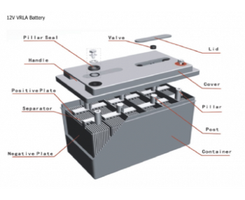 IOTA IIS-375-LED-BAT Battery Only