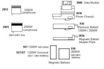 927 Lycian M2 FollowSpot Magnetic Ballast