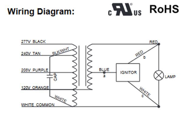 Plusrite BALU100-HX/V4 (7252) | 100W Quad Tap HPS Ballast on