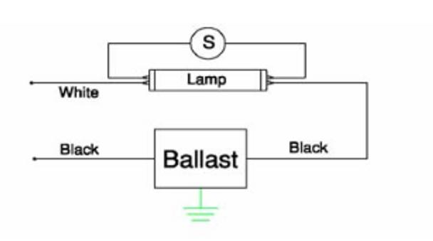 015P Robertson Magnetic Ballast - 753H Type 1