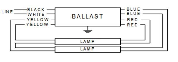 ICN-2S54-N Advance Centium Ballast - Lead Wires on