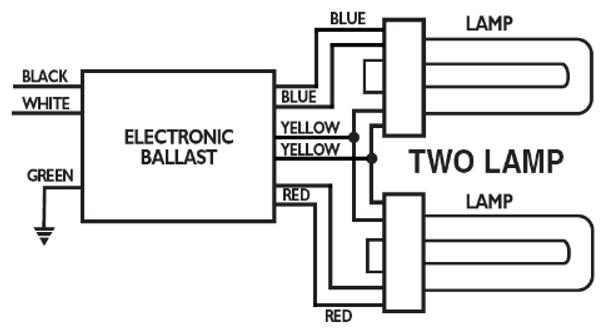 CSS-UV42PS AC Electronics Electronic Ballast
