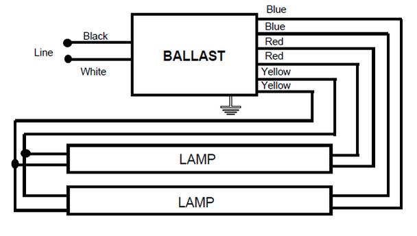 B234SR120M-A Universal Ballast Wiring