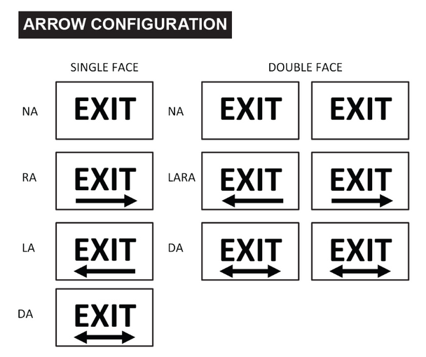 CARELZXTE Arrow Configuration