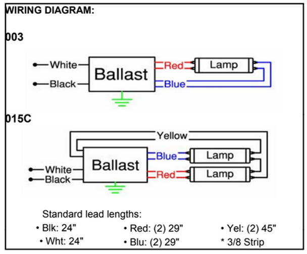 PSA228T5MV Robertson T5 Fluorescent Ballast on wiring diagram for f96t12, 4 wire ballast to 5 wire ballast, wiring diagram for electronic ballast, wiring diagram for emergency ballast, wiring diagram for sign ballast,