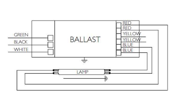 HCN-2S54-90C-WL Advance Centium F54T5HO Ballast
