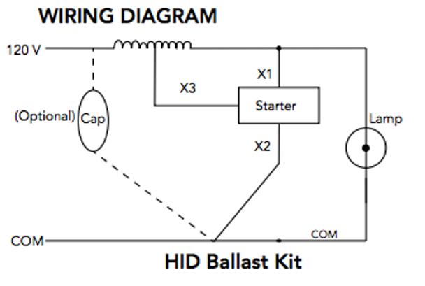S-70-120-RXH-K Howard High Pressure Sodium Ballast Kit