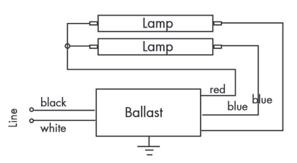 E2P32ISUNVHE TCP High Ballast Factor on