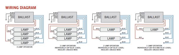 KTSB-E-0432-14-UV Keystone Electronic Sign Ballast on