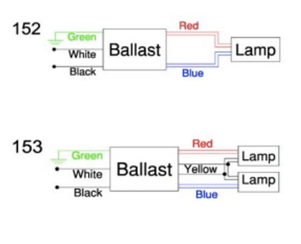 Psm226cqmvdwcest Robertson Compact Fluorescent Ballast