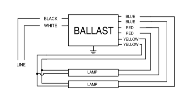 2 Lamp 2 Ballast Wiring Diagram