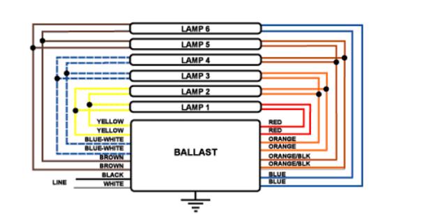 DSB-1240-46BLTP (06246D) Damar Magnetic Sign Ballast on