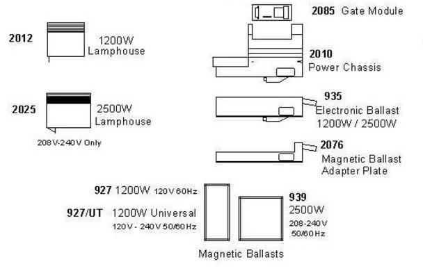 Lycian 927-UT Magnetic MultiVolt Ballast for M2 System