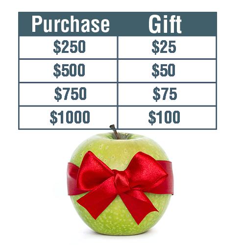 Gift Card - Value per total order