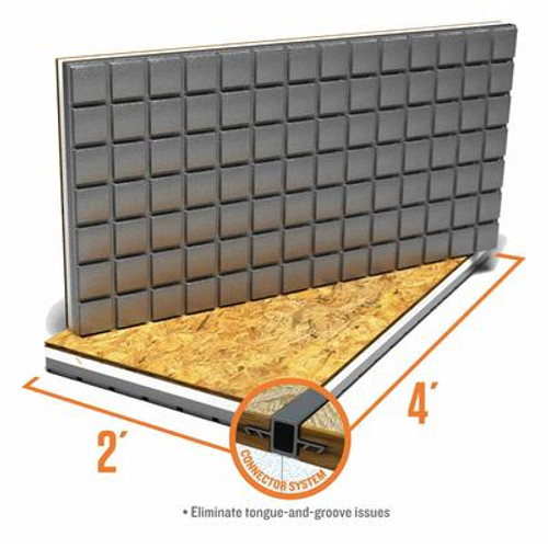 Amdry Insulated Subfloor panel -OSB