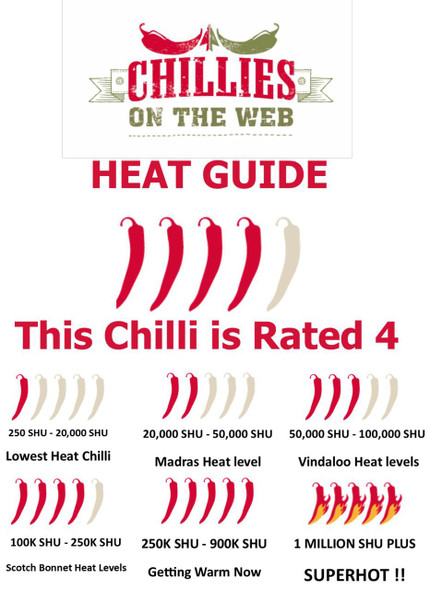 Pequin Chilli Heat Guide by Chillies on the Web