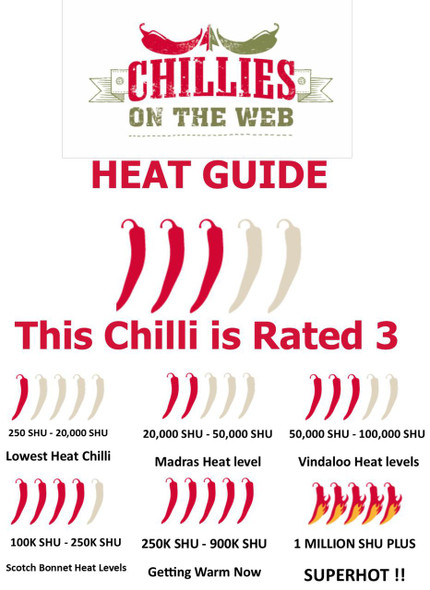 Aji Lemon Drop Chilli Heat Guide by Chillies on the Web