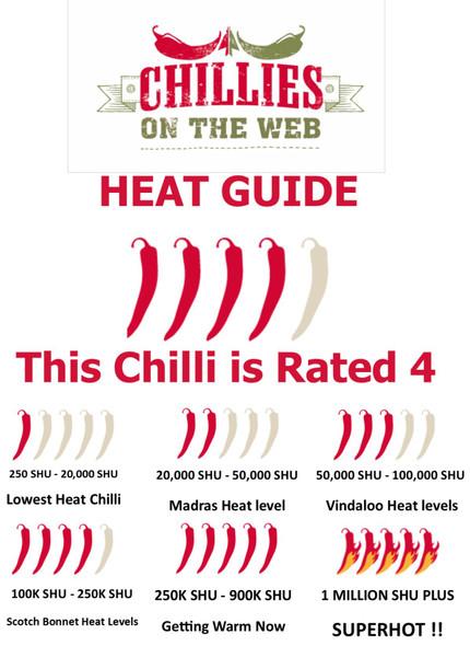 Heat Guide to Aji Ahuachapan Chilli Plant by CHILLIESontheWEB