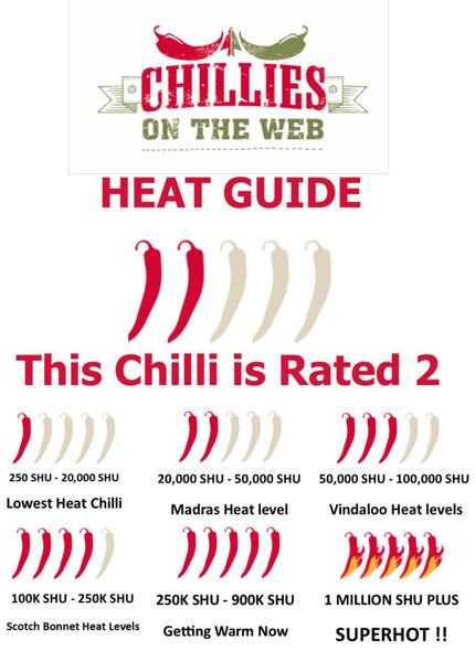 Heat Guide to Peach Fantasy Chilli Plant by CHILLIESontheWEB