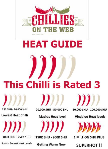 Heat Guide to Aji Camba Chilli Plant by CHILLIESontheWEB
