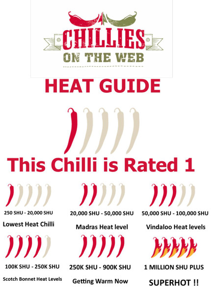 Heat Guide to Jalapeno Zapotec Chilli Plant by CHILLIESontheWEB