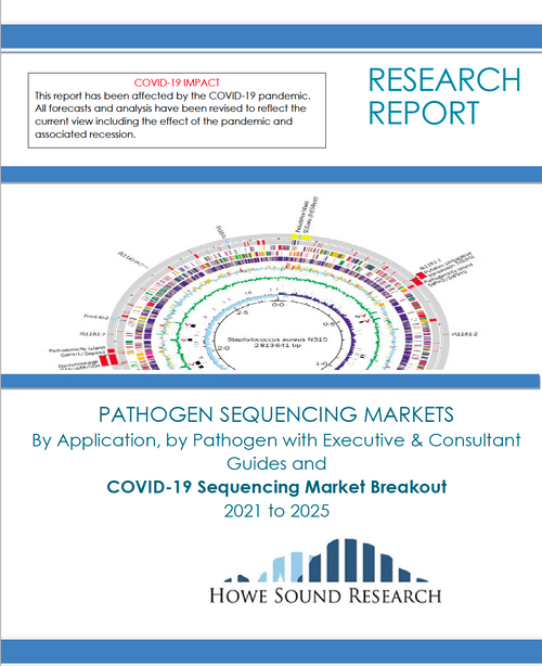 Pathogen sequencing Markets 2021 to 2025 Including COVID-19 Sequencing Market Breakout