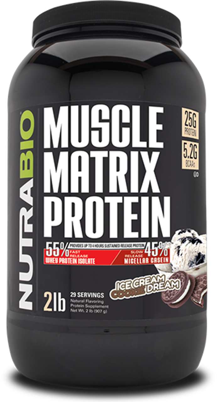 Muscle Matrix contains 25 grams of pure, complete protein derived from two different milk sources that digest and absorb at different rates to ignite muscle protein synthesis and keep amino acid levels in systemic circulation elevated for hours; in turn providing the perfect anabolic state for maximizing muscle growth and repair. The whey isolate in Muscle Matrix is rapidly digested and causes robust hyperaminoacidemia (elevated amino acid levels in the blood) that remains elevated after 1.5 hours and returns to baseline after approximately 3-5 hours.  These elevated levels increase protein synthesis and anabolism.  In contrast, the micellar casein found in Muscle Matrix coagulates in the gut and is digested slower than whey protein isolate.  This leads to a slow increase in amino acid concentrations in the blood that remain elevated for up to 7 hours, thus extending muscle protein synthesis times. In sum these two proteins found in Muscle Matrix protein work together at the right times to help you achieve results.