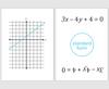 Linear Graphs Algebra Card Game