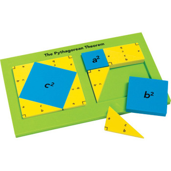 Pythagorean Theorem Tile Set