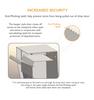 Drop Box Increased Security Anti-Phishing