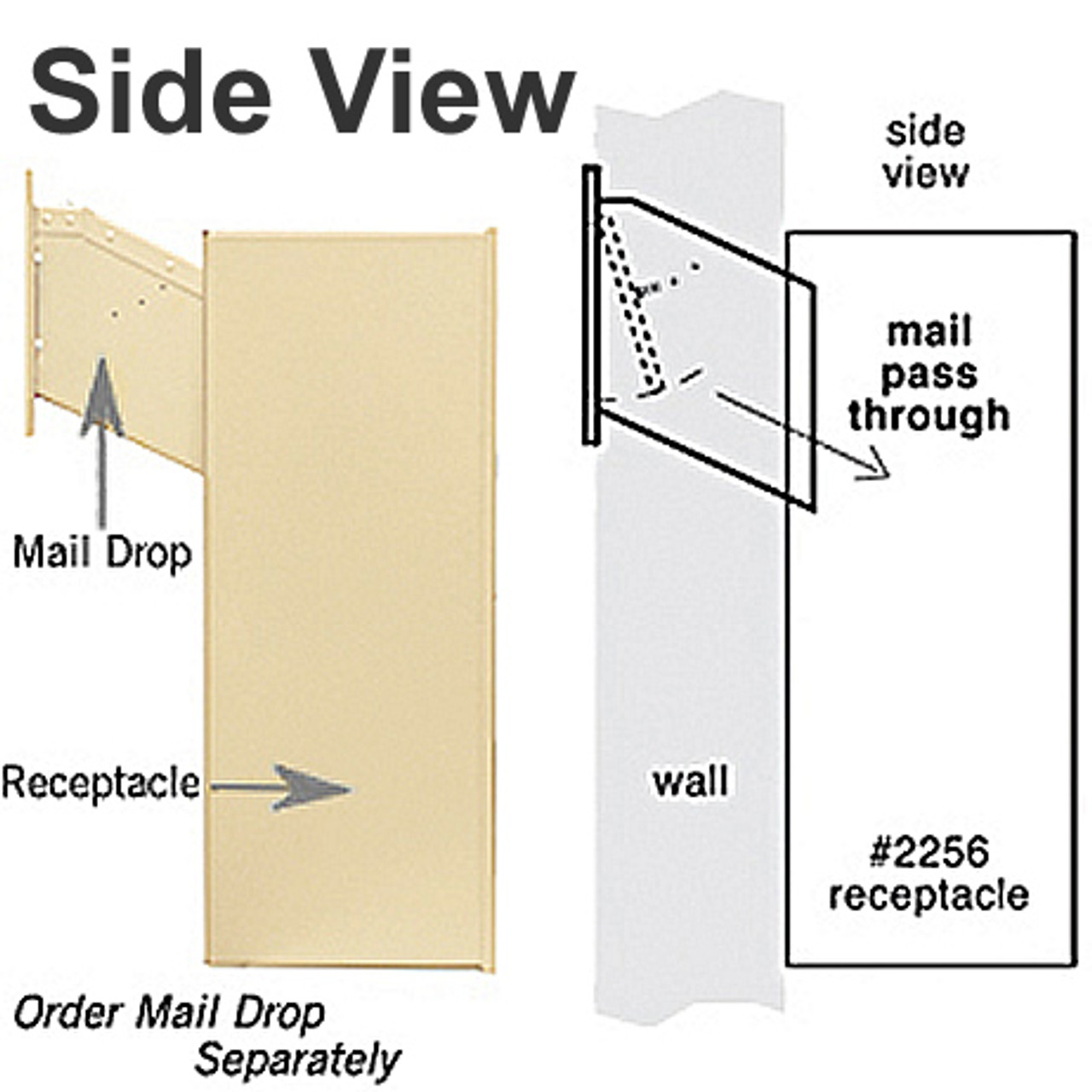 Wall Mail Drop Slot S2255 receptacle side view