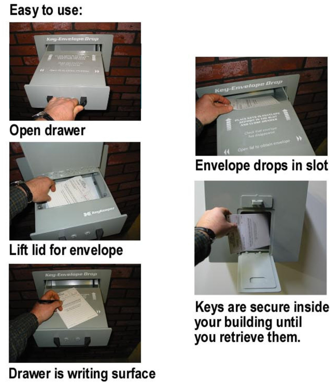Through the Wall High Security Key / Payment Drop Box  how to use