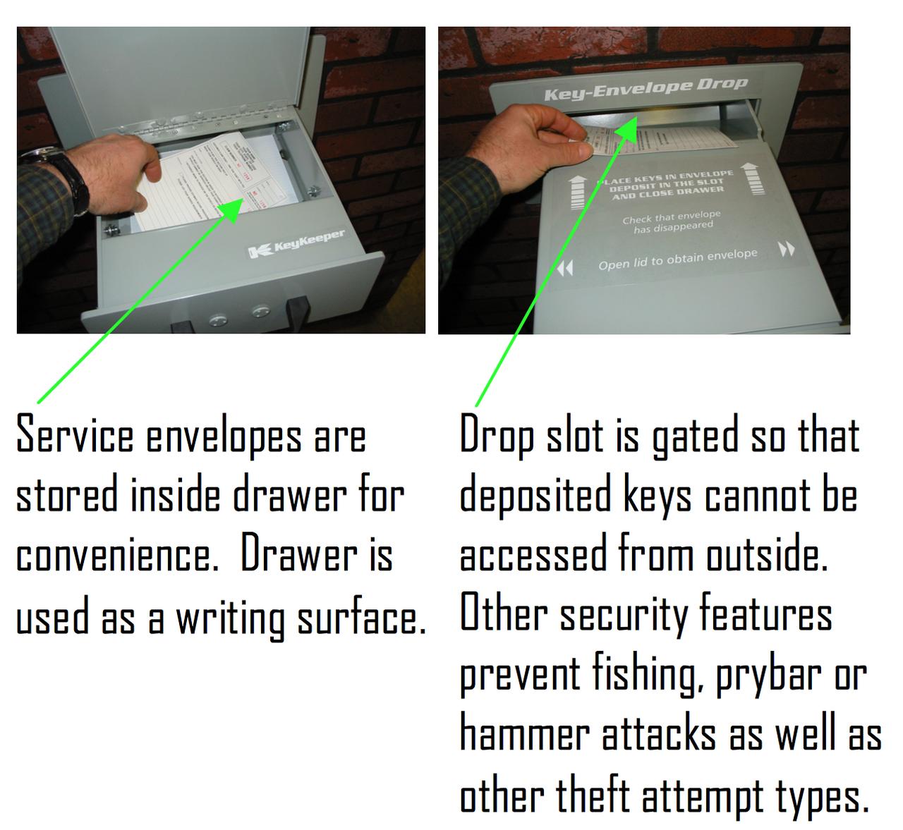 Through the Wall High Security Key / Payment Drop Box drop door
