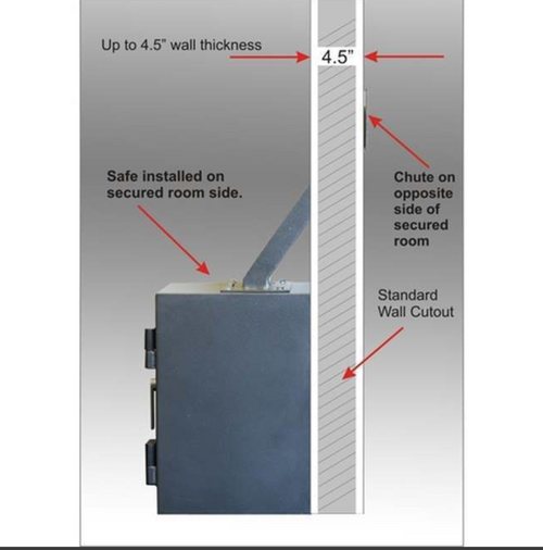 Envelope Drop Through Wall with Electronic Keypad Access side view showing cut out of wall
