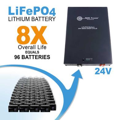 LITHIUM BATTERY 24V 300AMP LIFEPO4 INDUSTRIAL GRADE