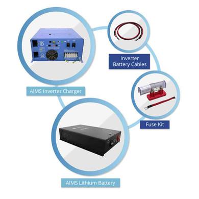 Off Grid / Back Up 8000 Watt Pure Sine Inverter Charger Split Phase 120V/240V & 24V Lithium Battery Kit