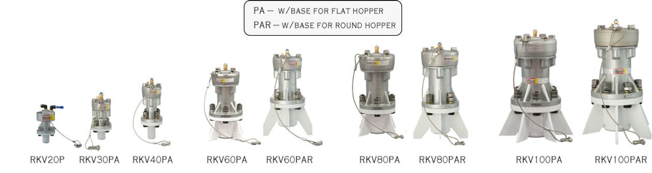 Air knocker RKV series