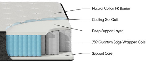 "Gillian CA King 10.5"" Cool Gel Firm Foam Hybrid Mattress. 382884"