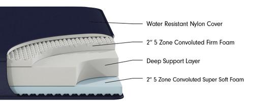 """Cherry 8"""" Dual Comfort Nylon 36"""" x 75""""  Waterproof Mattress. 382897"""