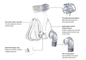 Philips Respironics Amara Full Face Mask without Headgear (Mask Only)