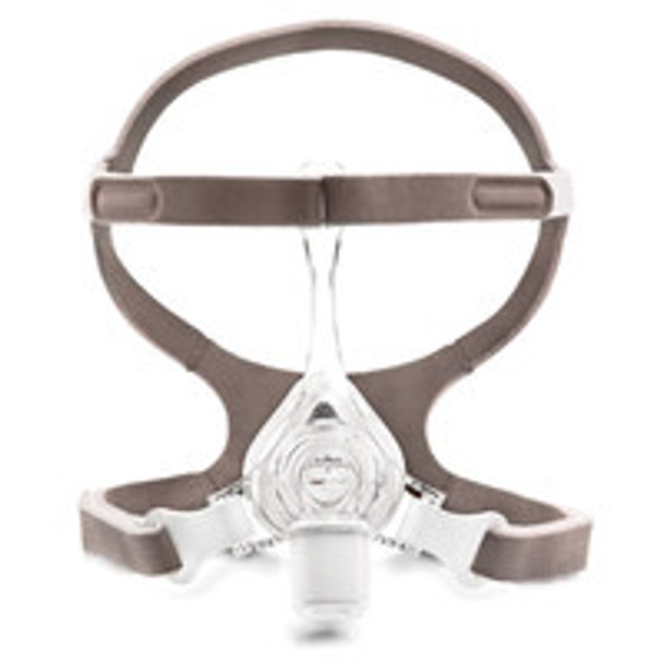 Respironics Pico Nasal Mask Fitpack with Headgear