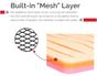 Suture Skin Practice Model Pad showing mesh layer