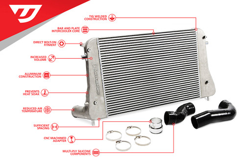 2.0TSI Gen 1 Intercooler Kit 2008+