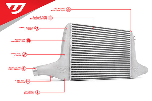 Unitronic Intercooler Upgrade Kit For 2.0TSI MLB B9 A4/A5/Allroad