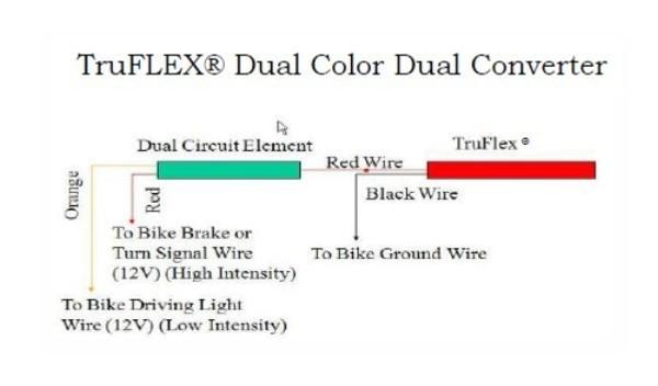 Can Am Offroad Truflex LED Dual Color Dual Converter by Custom Dynamics