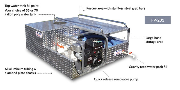 Can Am Defender Firelite Skid Unit Pacer Pump with Poly Water Tank & Rescue Area by Kimtek
