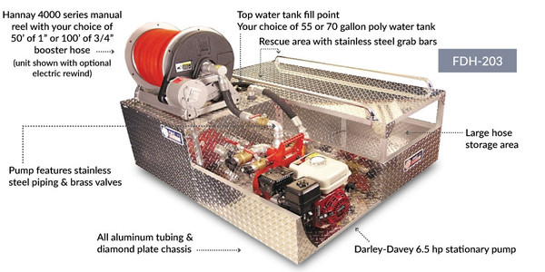 Can Am Defender Firelite® Deluxe Skid Unit Darley-Davey Pump - Poly Water Tank - Hannay Reel & Rescue Area by Kimtek