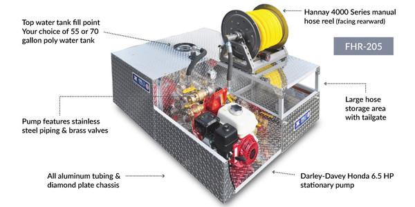Can Am Defender Firelite Rear Hannay Darley-Davey Pump - Poly Water Tank - Hannay Reel by Kimtek
