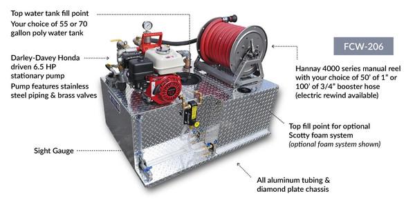 Can Am Defender Firelite Compact Wildfire Skid Unit Darley-Davey Pump - Poly Water Tank - Hannay Reel by Kimtek