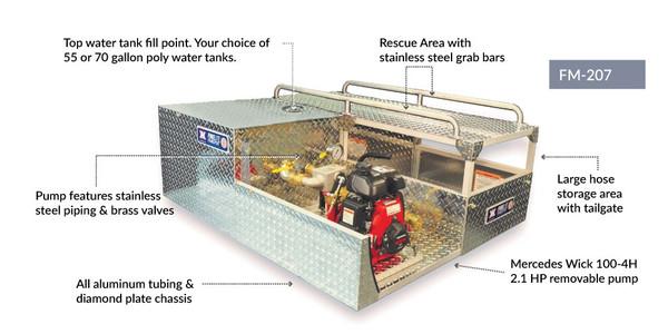 Can Am Defender Firelite Skid Unit Mercedes Pump - Poly Water Tank - Rescue Area by Kimtek